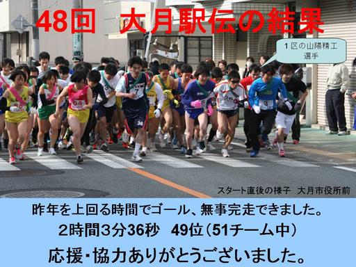 2011_ekiden_kekka01.jpg